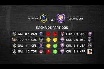 Previa partido entre LA Galaxy y Orlando City Jornada 5 MLS - Liga USA