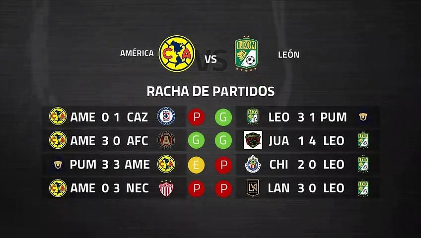 Previa partido entre América y León Jornada 11 Liga MX - Clausura
