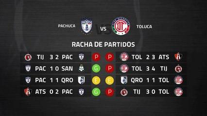Previa partido entre Pachuca y Toluca Jornada 11 Liga MX - Clausura