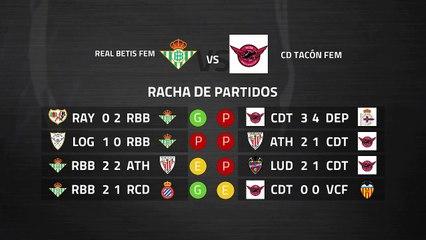 Previa partido entre Real Betis Fem y CD Tacón Fem Jornada 23 Primera División Femenina