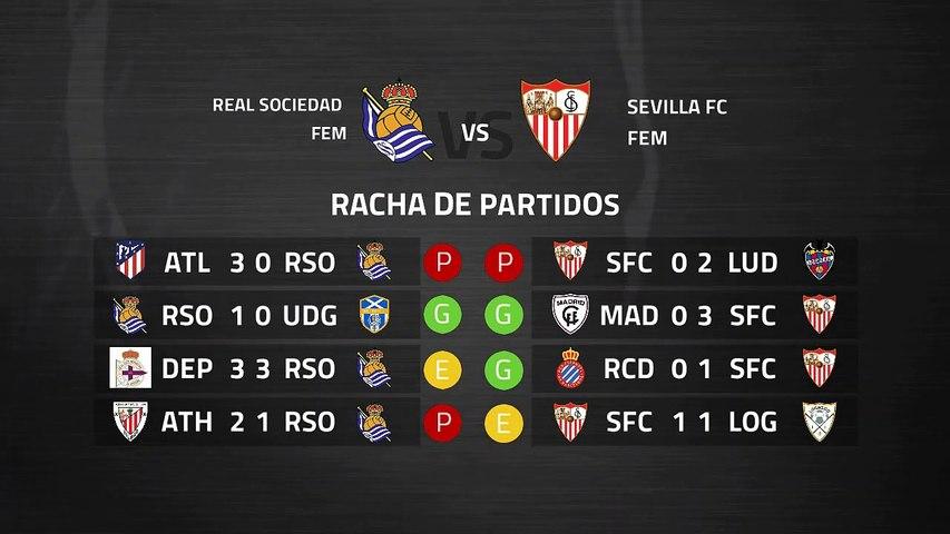 Previa partido entre Real Sociedad Fem y Sevilla FC Fem Jornada 23 Primera División Femenina
