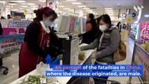Coronavirus Has Killed More Males Than Females Worldwide