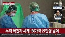 전 세계 누적 확진 27만명…사망 1만1천명 넘어