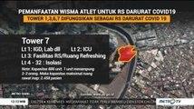 Pemanfaatan Wisma Atlet Kemayoran untuk RS Darurat Covid-19