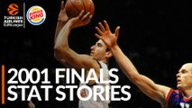 2001 Finals Game 5 Stat Stories