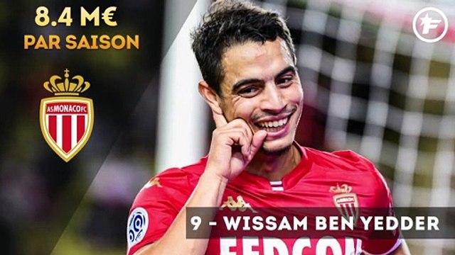 Le top 10 des joueurs les mieux payés de Ligue 1