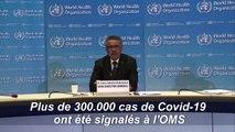 """Covid-19: """"La pandémie s'accélère"""" met en garde l'OMS"""