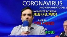 Lalaziosiamonoi Speciale TG Lalaziosiamonoi.it - Coronavirus, Forlanini, Lazio - 23 marzo 2020