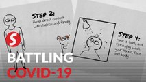 Covid-19: Follow this 5-step guide after grocery shopping