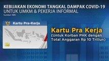 Kebijakan Ekonomi Tangkal Dampak Covid-19 untuk UMKM dan Pekerja Informal