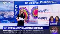 Coronavirus: Comment les victimes sont-elles comptées ?