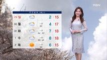 주말 맑고 쌀쌀…내일 아침까지 동해안 비