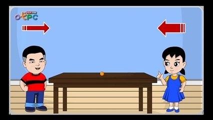 สื่อการเรียนการสอน เกมส์เรื่อง แรงและการเคลื่อนที่ ป.3 วิทยาศาสตร์