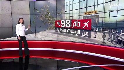 #كورونا يضرب قطاع الطيران في مقتل.. تحليق 3% فقط من طائرات العالم والخسائر تتجاوز 252 مليار دولار