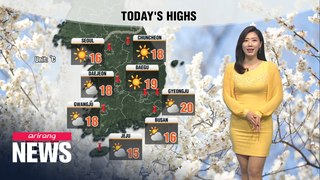 [Weather] Mostly dry with sunny spells