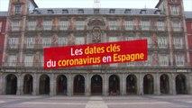 Les dates clés de l'épidémie de coronavirus en Espagne