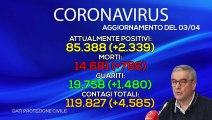 Speciale TG Lalaziosiamonoi.it - Coronavirus, consigli fitness e la testimonianza di un imprenditore in difficoltà