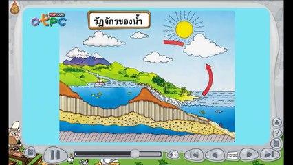 สื่อการเรียนการสอน วัฎจักรของน้ำ ป.3 วิทยาศาสตร์