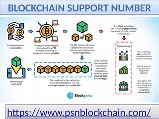 Blockchain contact number to fix your issues customer service number