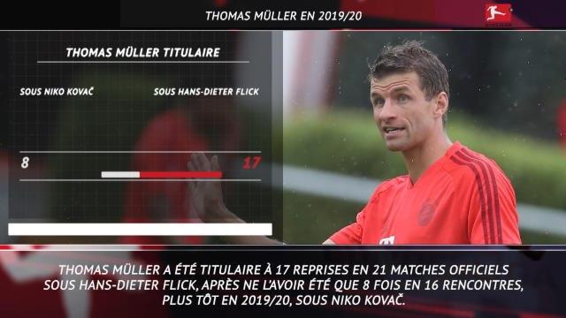 Bayern - 5 choses à savoir sur la saison de Müller