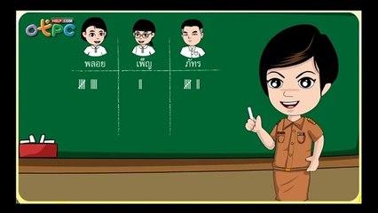 สื่อการเรียนการสอน ประชาธิปไตยในโรงเรียนและชุมชนป.3สังคมศึกษา