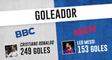 Futbol: Bale, Benzema y Cristiano Ronaldo vs Messi, Suárez y Neymar