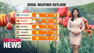[Weather] Long awaited rain to bring an end to dry weather