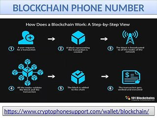 execute the process Blockchain 2fa reset customer service number