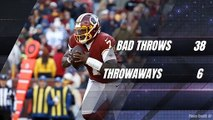 NFL 2019 Quarterbacks Stats - Dwayne Haskins / Redskins