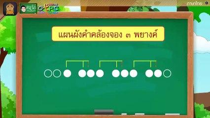 สื่อการเรียนการสอน คำคล้องจอง ป.4 ภาษาไทย