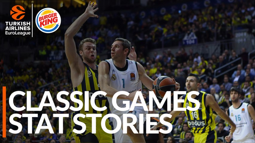 Classic Games, 2017-18 RS R15, Fenerbahce Istanbul-Real Madrid: Stat Stories