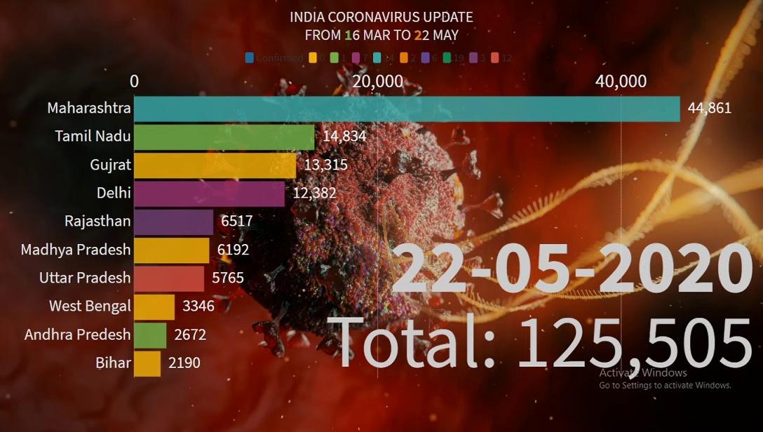 coronavirus update live   corona news   coronavirus india update   covid-19
