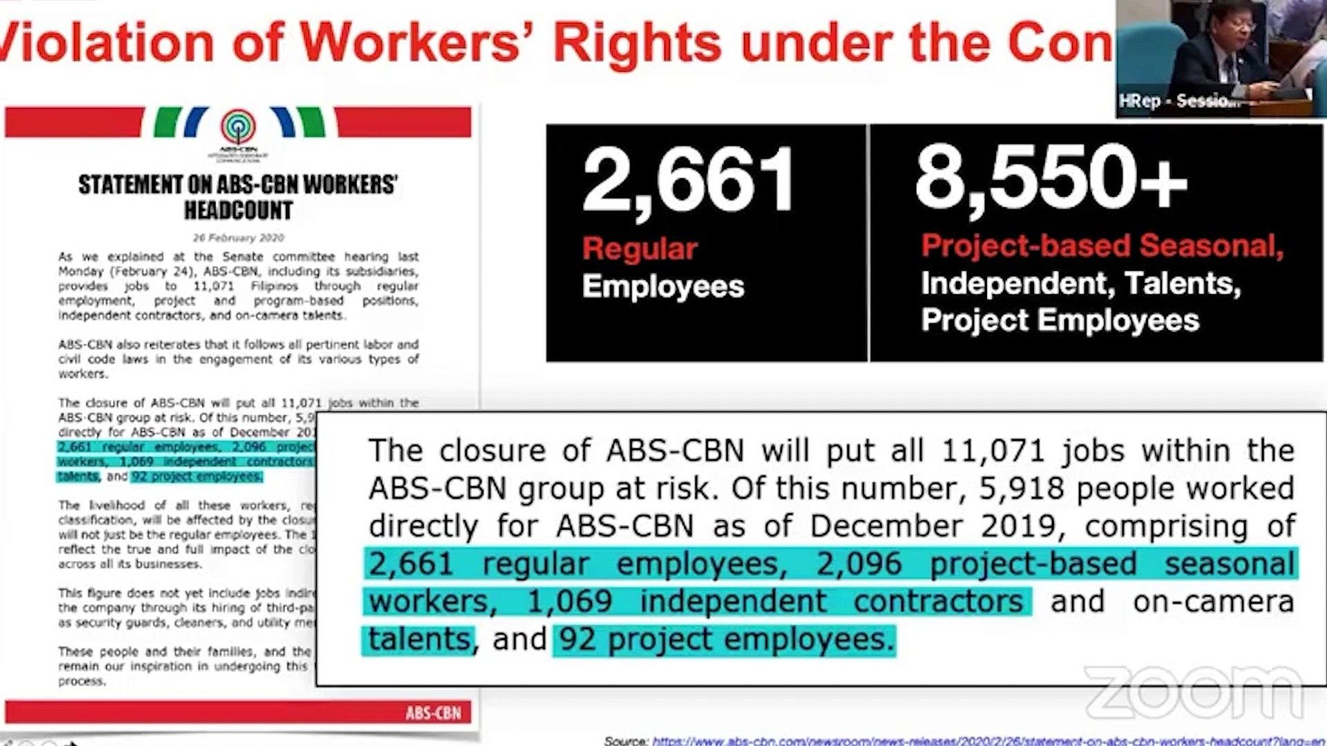 Mga Violations ng ABS-CBN ayon kay Deputy Speaker Hon. Rodante Marcoleta