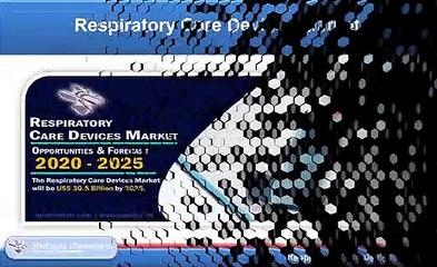 Respiratory Care Devices Market Global Analysis & Forecast by Product