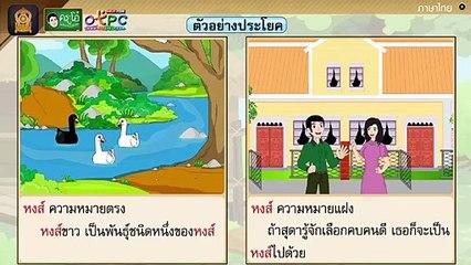 สื่อการเรียนการสอน สำนวนชวนคิด ภาษิตสอนใจ ป.4 ภาษาไทย