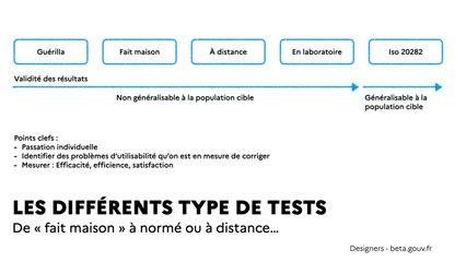 [Session #2 - 2/3] Tester vos sites avec vos utilisateurs, par Beta.gouv.fr