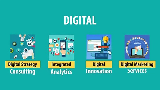 Digital Marketing Services – Digital Marketing Solutions _ Targetorate Consulting_Co3Ekp02_kU_360p