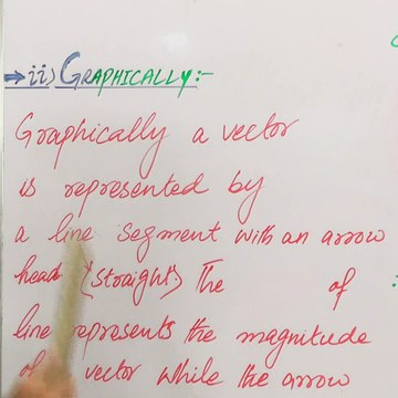 Lecture#02_Important Definitions