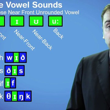 Vowel Sounds || Monophthongs