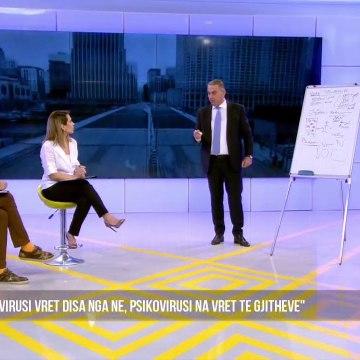 Skema që tregon pasojat e Covid-19 në Shqipëri - Shqipëria Live, 4 Qershor 2020