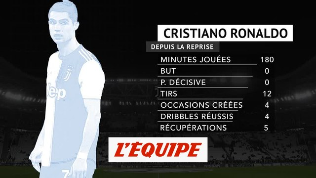 Cristiano Ronaldo, la mauvaise passe - Foot - ITA