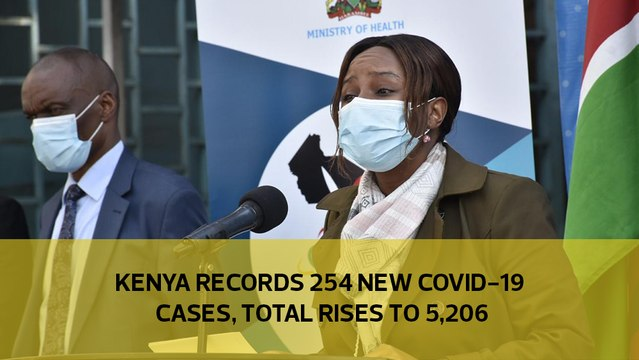 Kenya records 254 new Covid-19 cases, total rises to 5,206