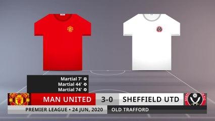 Match Review: Man United vs Sheffield Utd on 24/6/2020