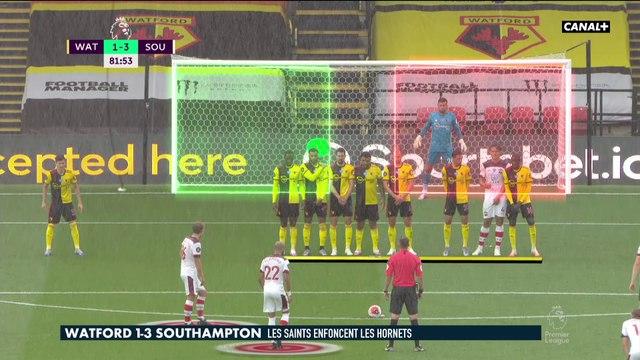 Le résumé de Watford / Southampton