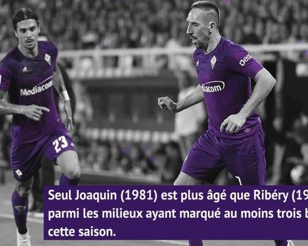 Fiorentina - Ribéry, le talent n'a pas d'âge
