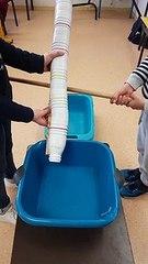 Petits hydrologues 2020 – Ecole Elementaire Les Ratacans – Cavaillon – CM1-CM2