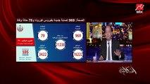 بالصور.. عمرو أديب يشرح الفرق بين كمية الفير�