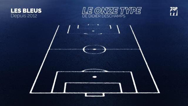 Bleus - Le onze type de Didier Deschamps
