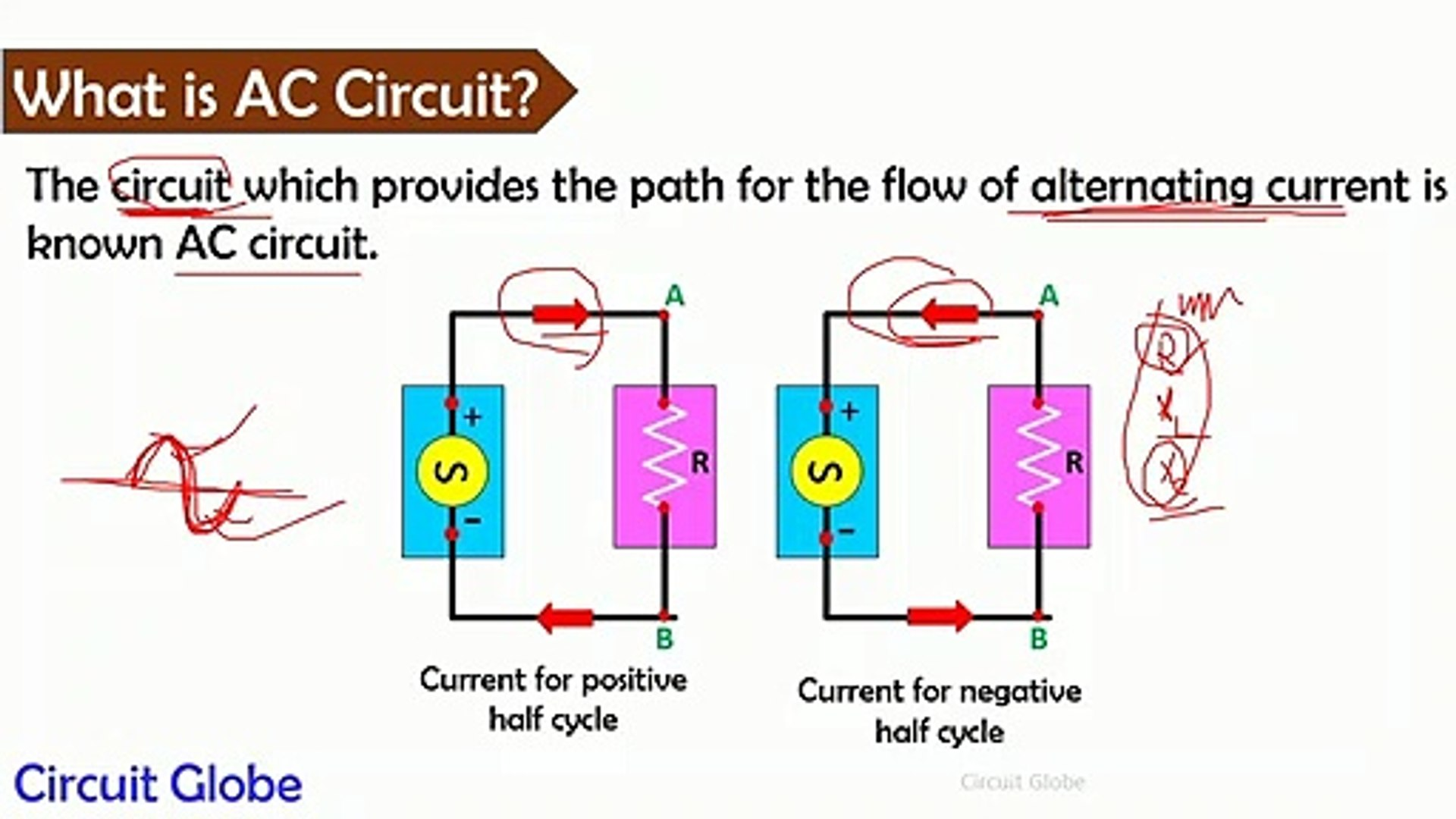 What is AC circuit - Series and Parallel AC Circuit