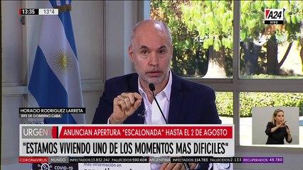 Horacio Rodriguez Larreta y la nueva fase de la cuarentena
